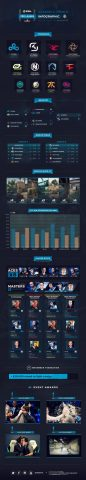 eslproleague4infographic