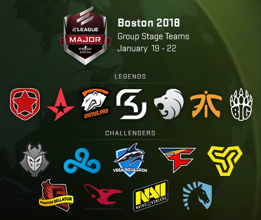 ELEAGUE CSGO Boston Major day 2 – Summary
