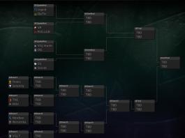TI8 Playoffs Day1